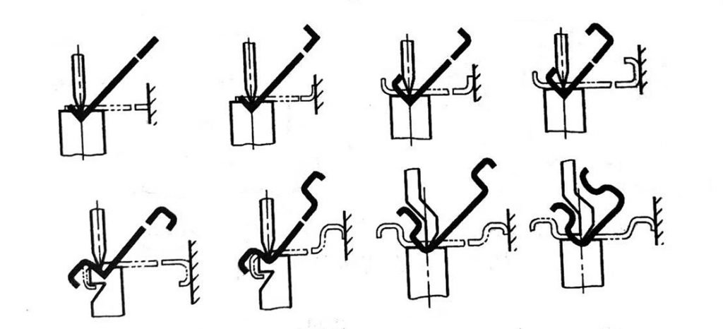 1-5 Sequence of bending