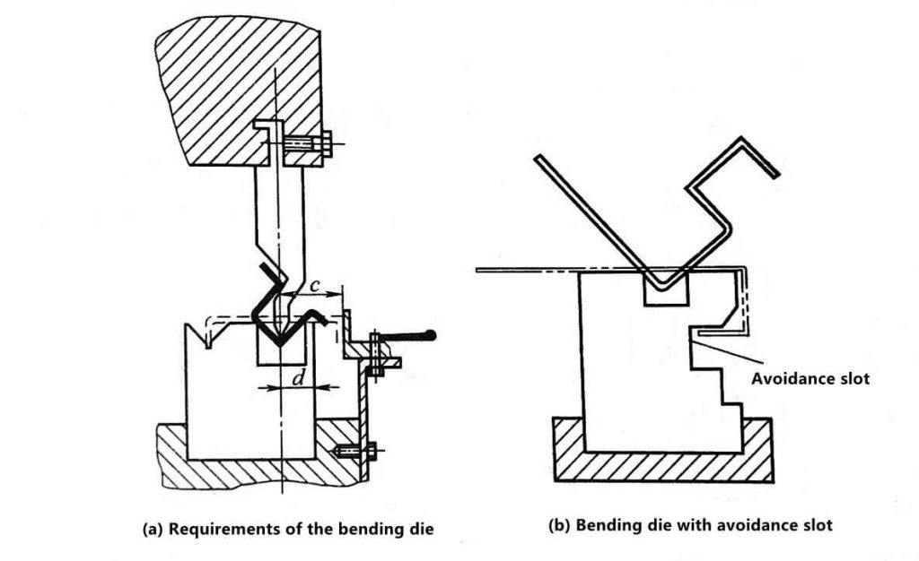 1-7 Bending with crimped parts
